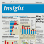 McClatchy16B-Modesto_Insight-644-xxx